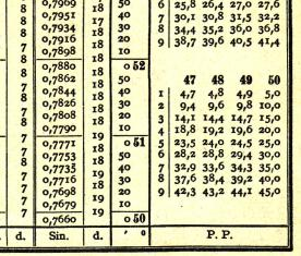 dreieck ankathete berechnen