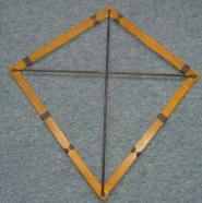 Hierarchie der Vierecke